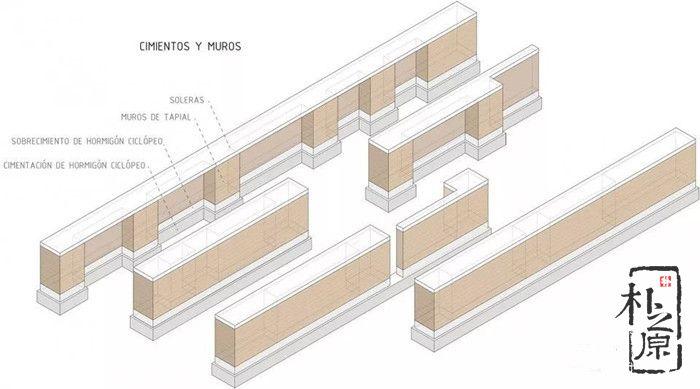 夯土墙外墙