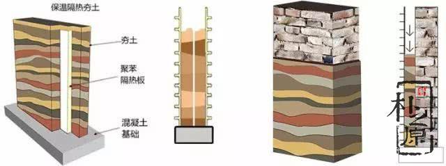 夯土墙模板